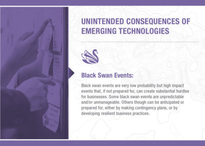 Unintended Consequences of Emerging Technology: Black Swan Events