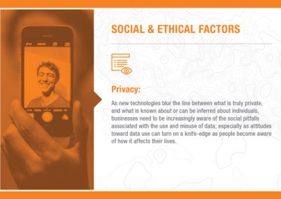 Social & Ethical Factors: Privacy