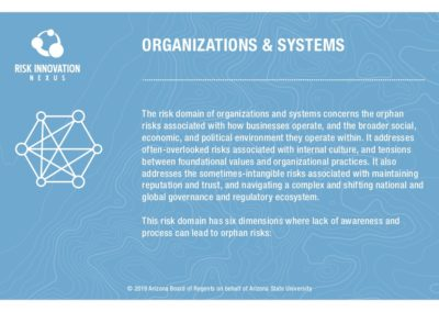 Organizations & Systems