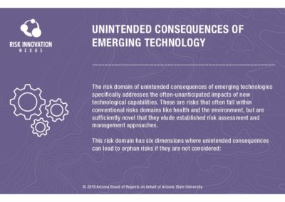 Unintended Consequences of Emerging Technology